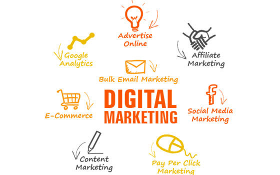 Máster online Fundamentals en Marketing Digital