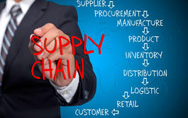 Maestria en línea (Online) en Supply Chain Management (Titulación Universitaria)